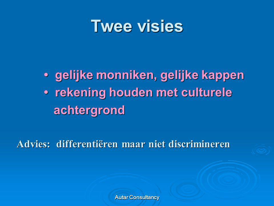 Twee visies • gelijke monniken, gelijke kappen