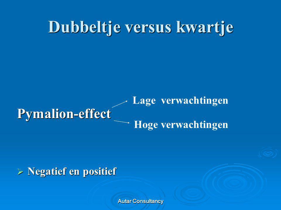 Dubbeltje versus kwartje