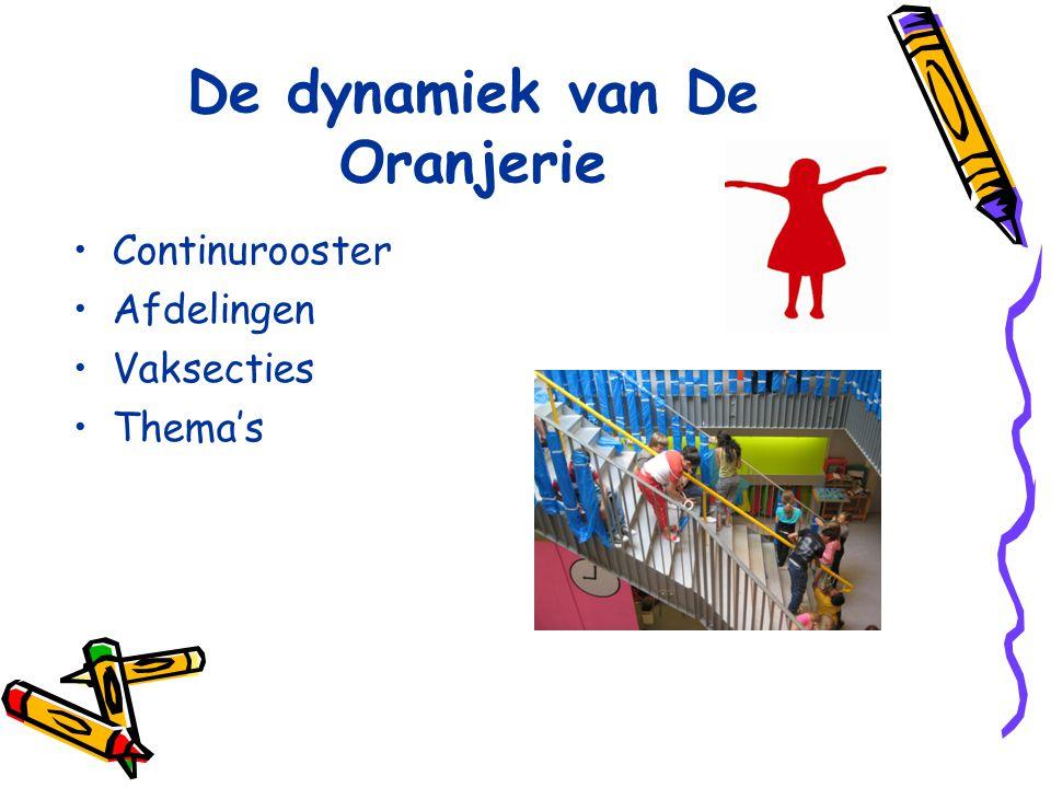 De dynamiek van De Oranjerie