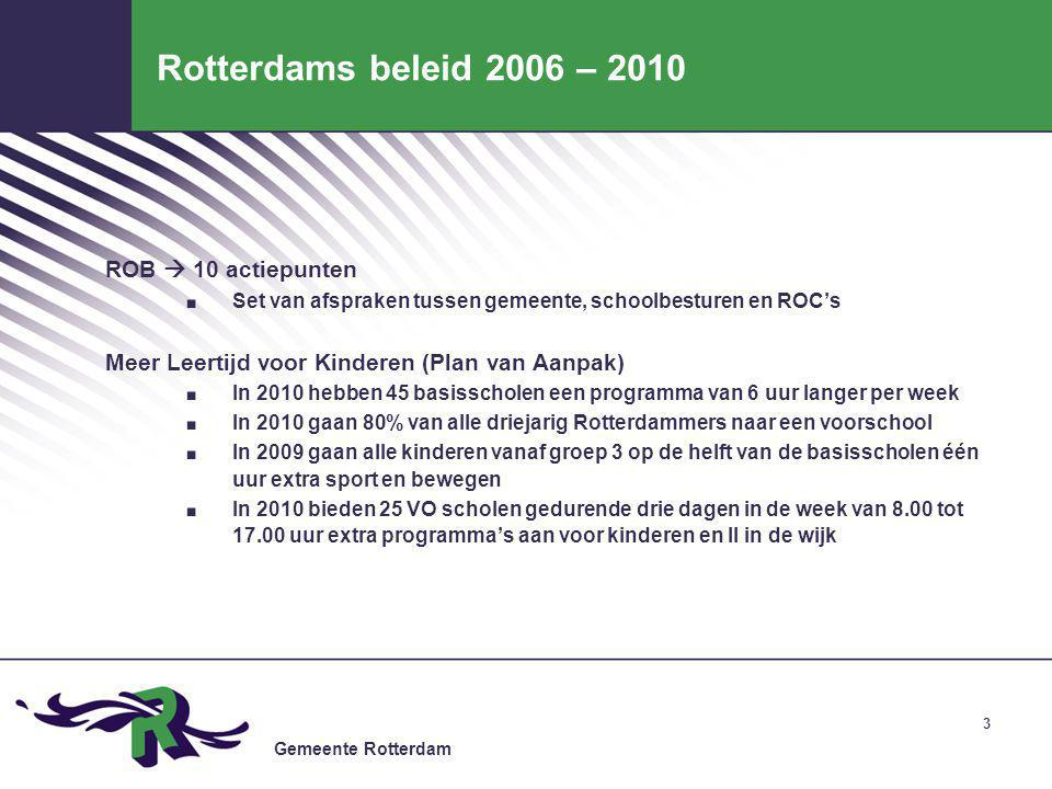Rotterdams beleid 2006 – 2010 ROB  10 actiepunten
