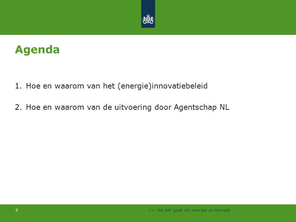 Agenda Hoe en waarom van het (energie)innovatiebeleid