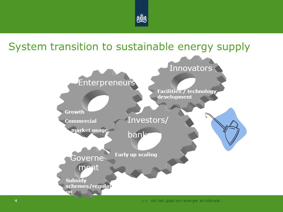 System transition to sustainable energy supply