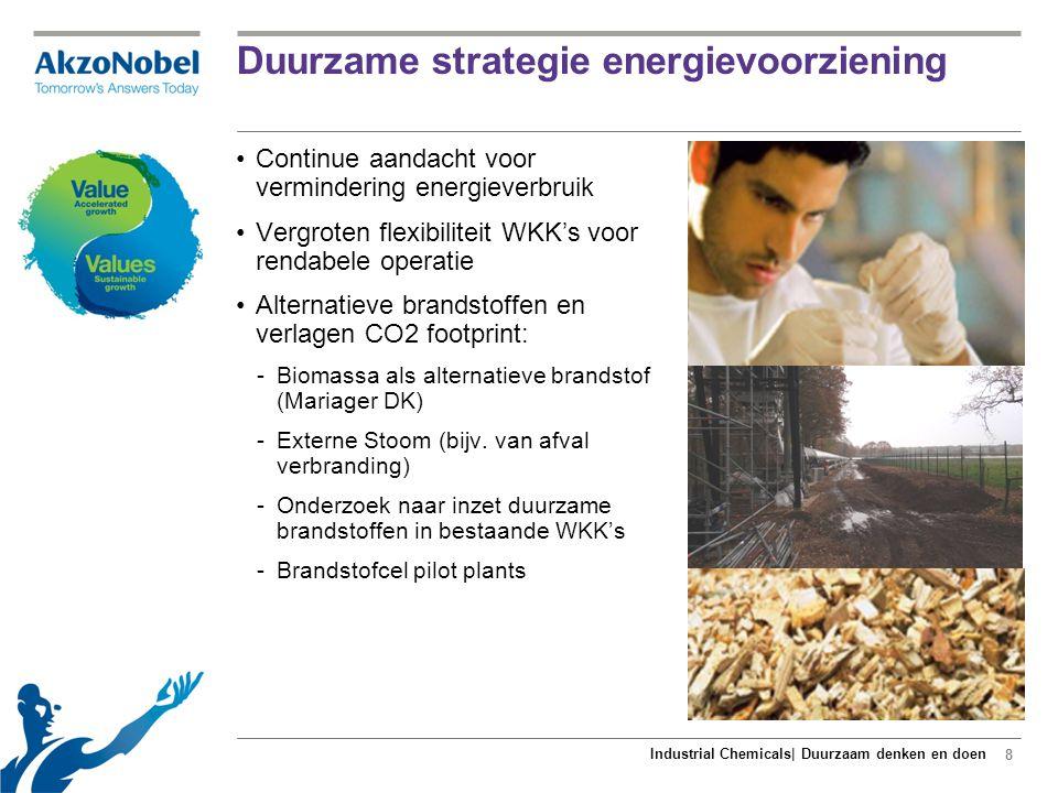 Duurzame Warmte projecten