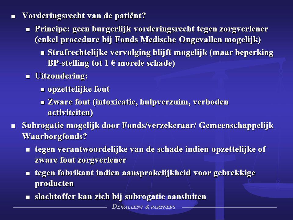 Vorderingsrecht van de patiënt