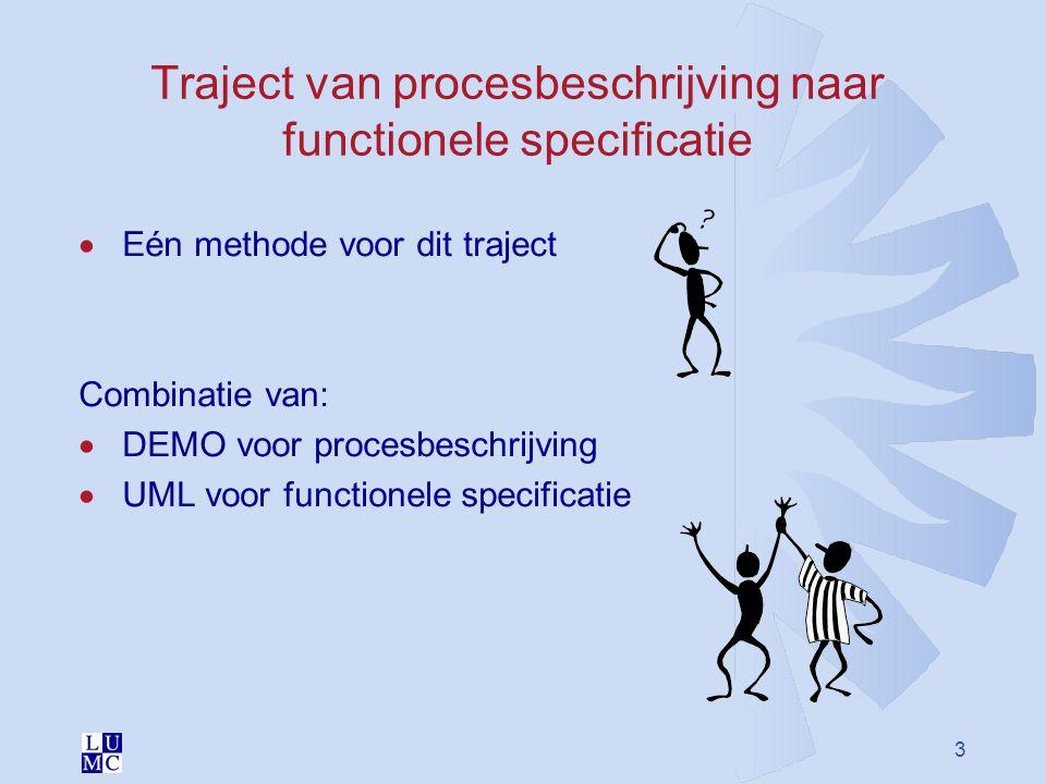 Traject van procesbeschrijving naar functionele specificatie