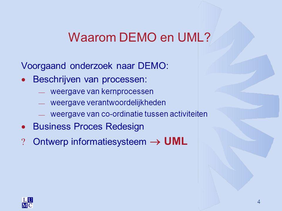 Waarom DEMO en UML Voorgaand onderzoek naar DEMO: