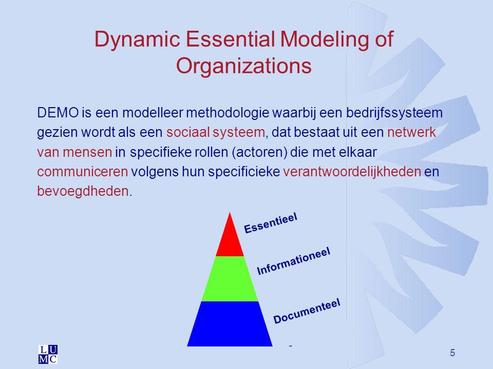 Dynamic Essential Modeling of Organizations