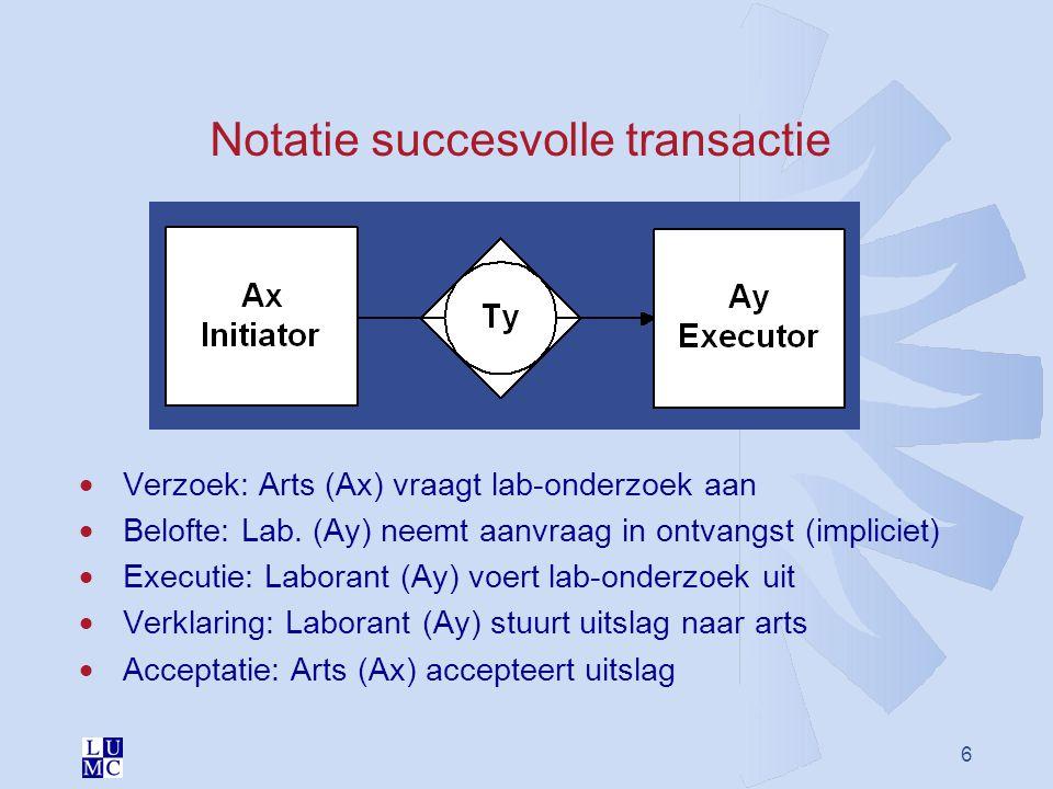 Notatie succesvolle transactie