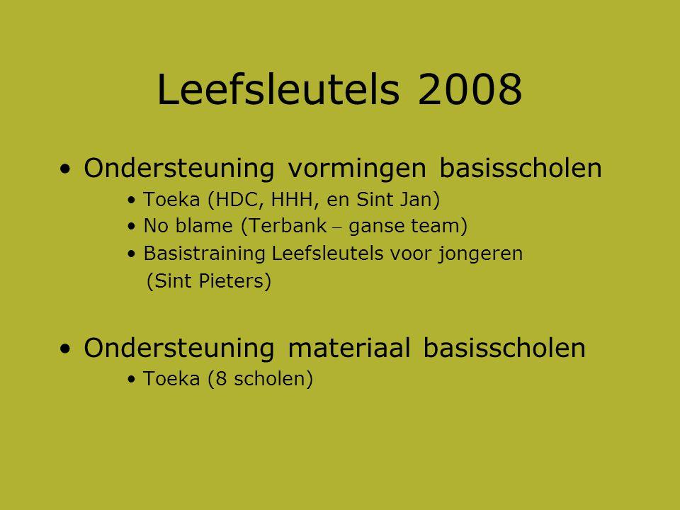 Leefsleutels 2008 Ondersteuning vormingen basisscholen