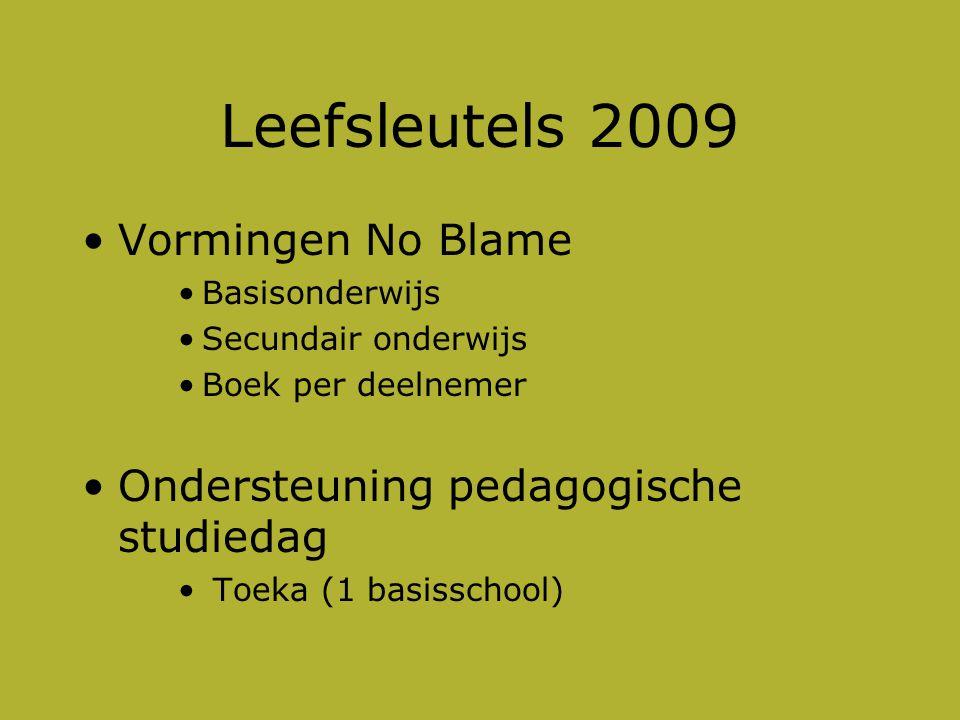 Leefsleutels 2009 Vormingen No Blame