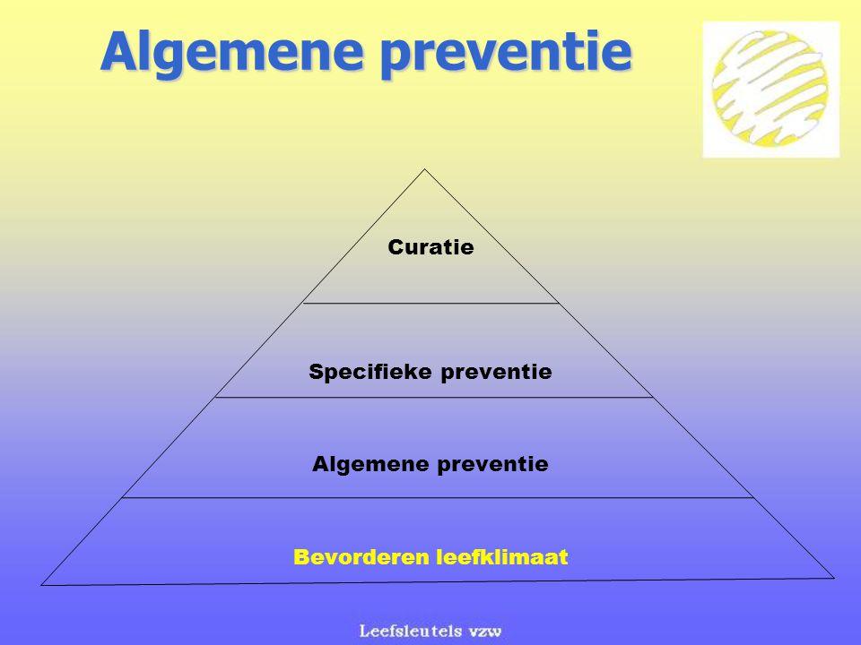 Curatie Specifieke preventie Algemene preventie Bevorderen leefklimaat