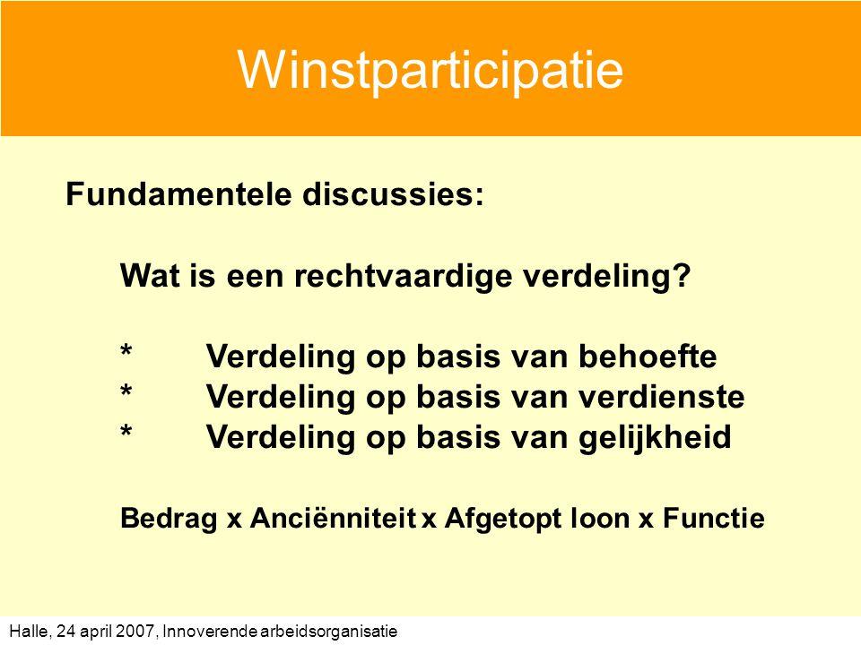 Winstparticipatie Fundamentele discussies: