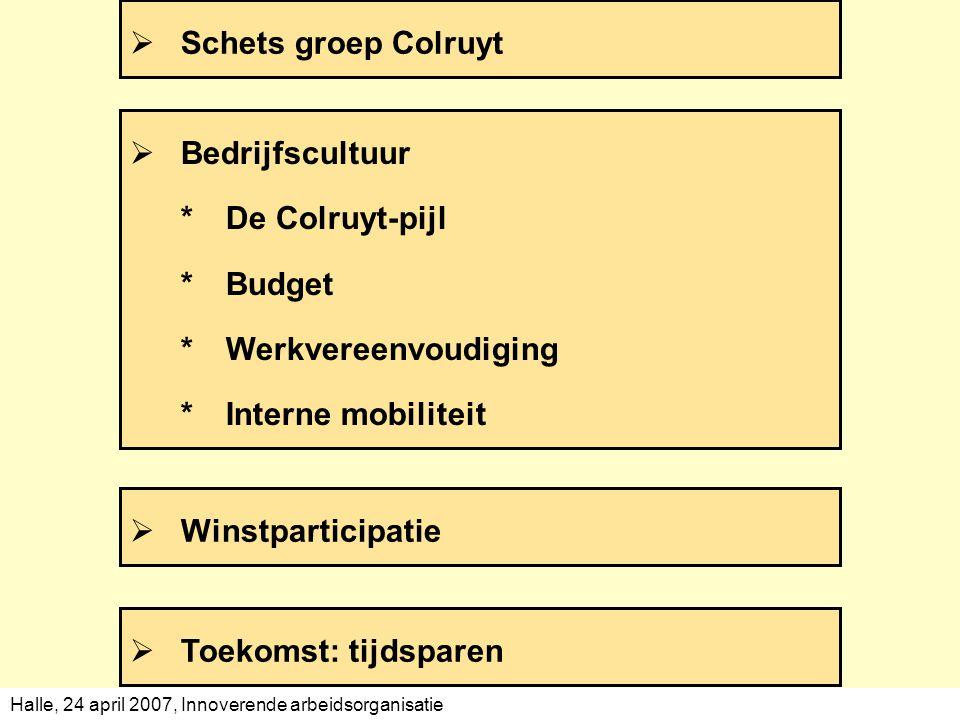 Schets groep Colruyt Bedrijfscultuur * De Colruyt-pijl * Budget * Werkvereenvoudiging * Interne mobiliteit.