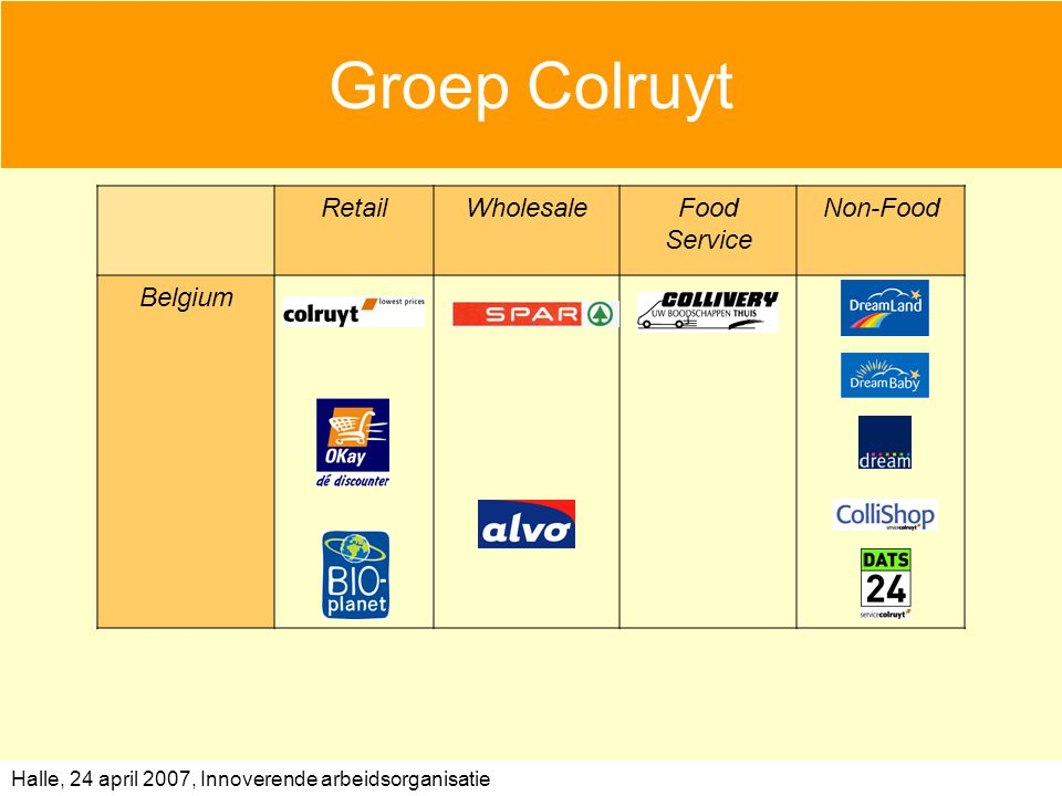 Groep Colruyt Retail Wholesale Food Service Non-Food Belgium