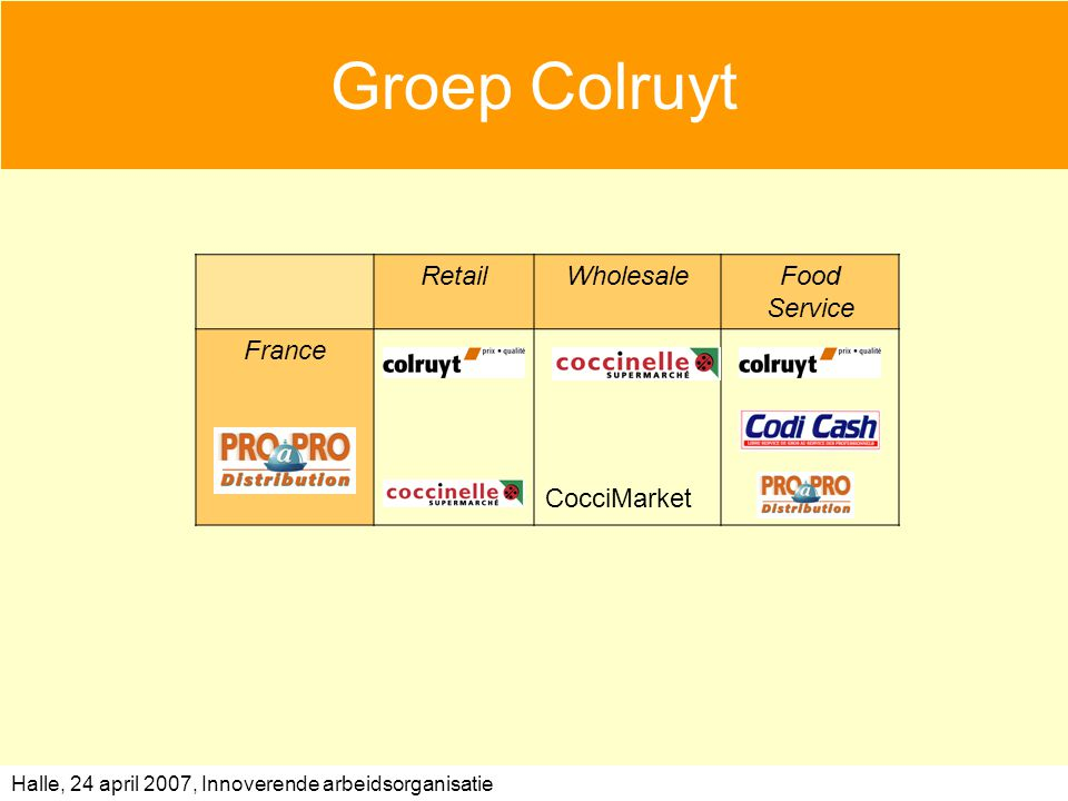 Groep Colruyt Retail Wholesale Food Service France CocciMarket