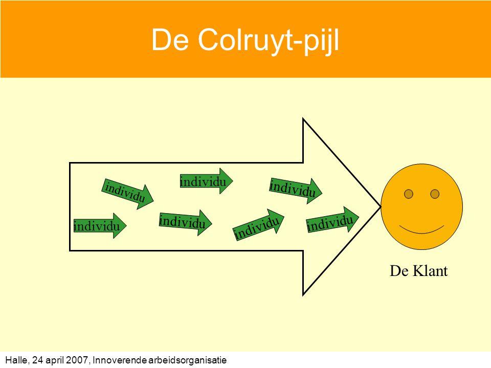 De Colruyt-pijl De Klant individu individu individu individu individu
