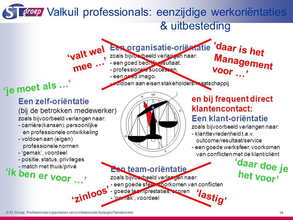 Valkuil professionals: eenzijdige werkoriëntaties & uitbesteding