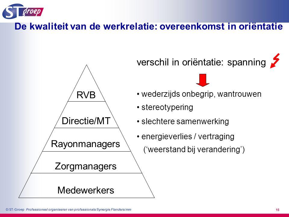 De kwaliteit van de werkrelatie: overeenkomst in oriëntatie