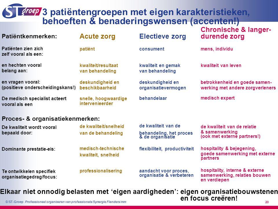 3 patiëntengroepen met eigen karakteristieken,