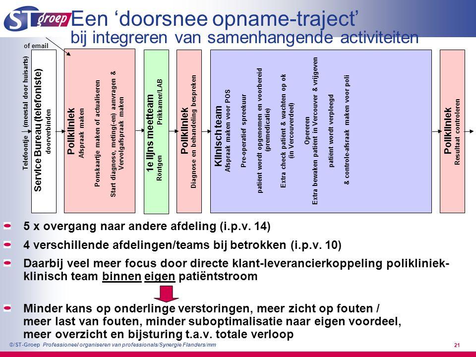 Een 'doorsnee opname-traject' bij integreren van samenhangende activiteiten