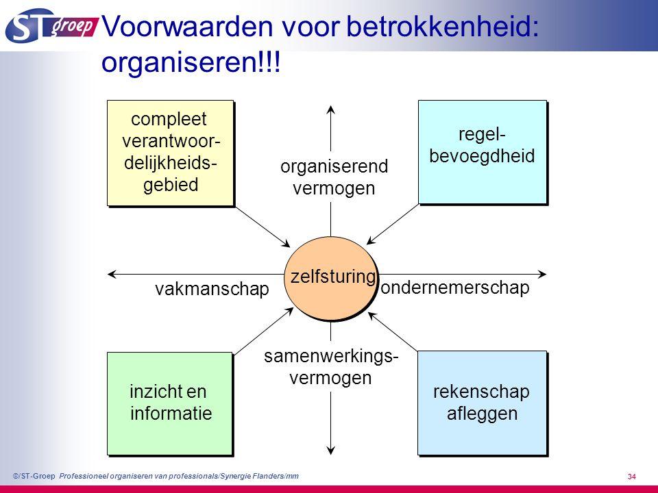 Voorwaarden voor betrokkenheid: organiseren!!!