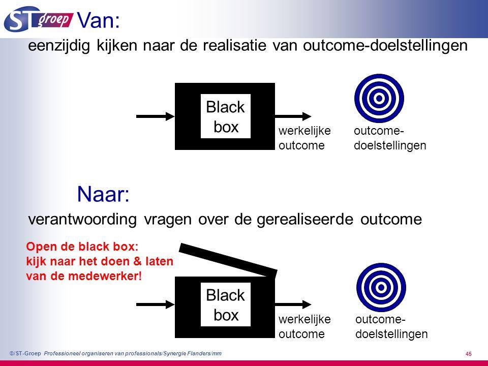Van: eenzijdig kijken naar de realisatie van outcome-doelstellingen. Naar: verantwoording vragen over de gerealiseerde outcome.