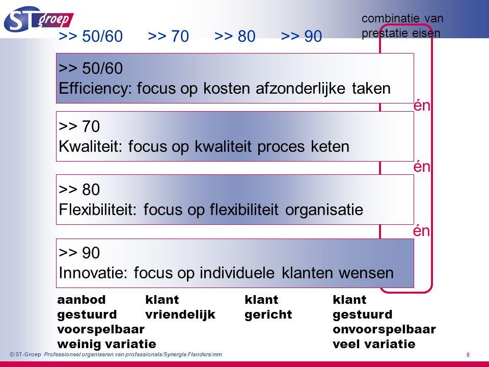 Efficiency: focus op kosten afzonderlijke taken