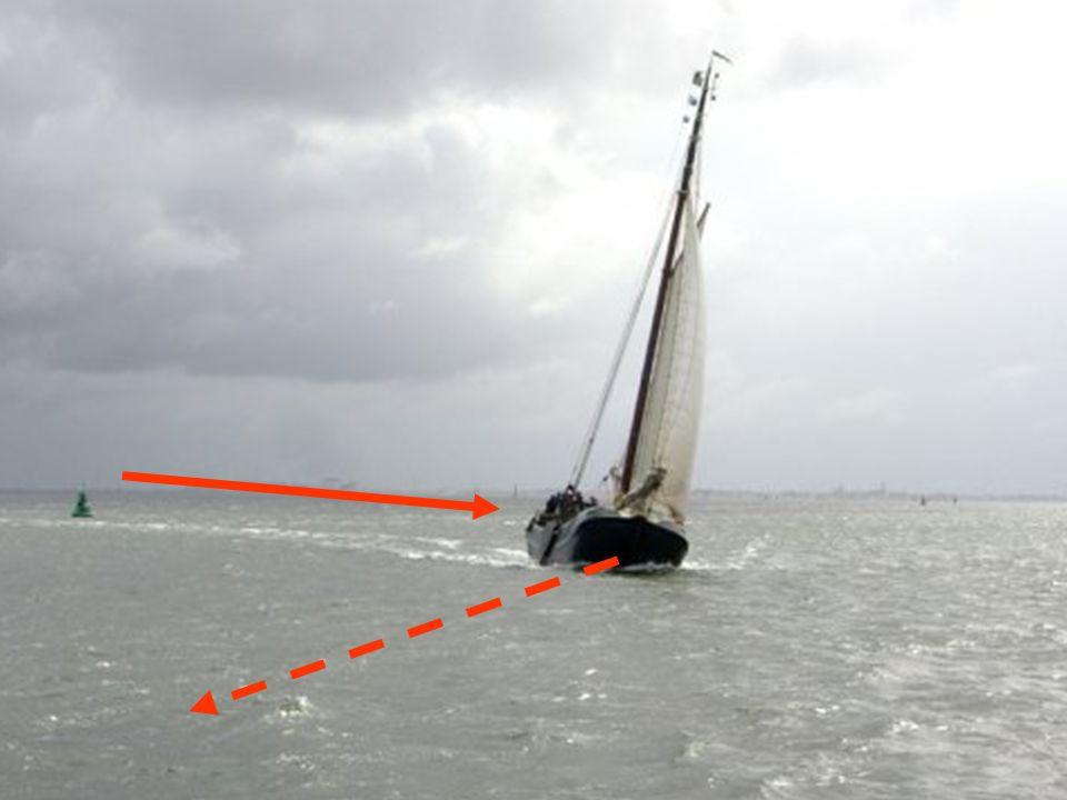 Herman Wijffels: vooruitgang is als tegen de wind zeilen