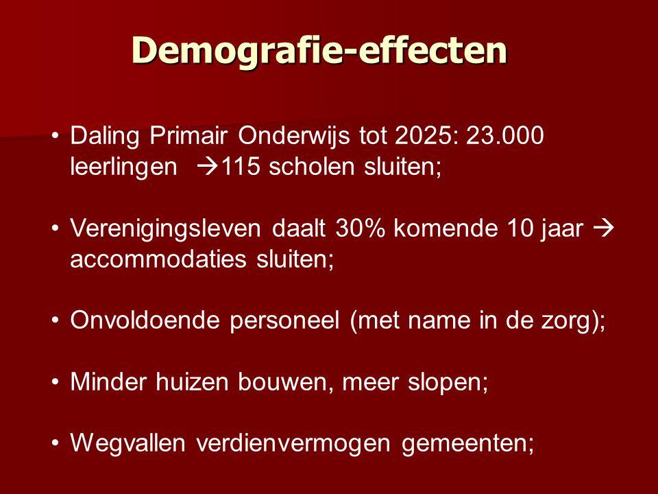 Demografie-effecten Daling Primair Onderwijs tot 2025: 23.000 leerlingen 115 scholen sluiten;