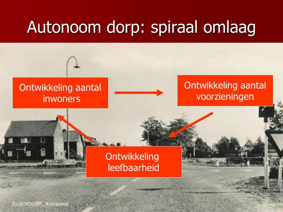 Autonoom dorp: spiraal omlaag