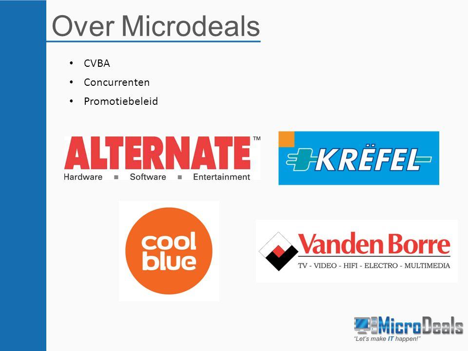 Over Microdeals CVBA Concurrenten Promotiebeleid