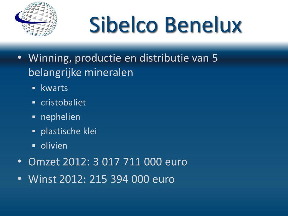 Sibelco Benelux Winning, productie en distributie van 5 belangrijke mineralen. kwarts. cristobaliet.