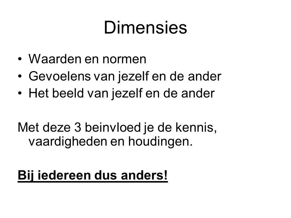 Dimensies Waarden en normen Gevoelens van jezelf en de ander