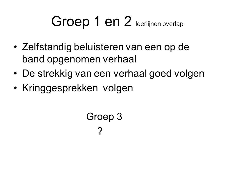 Groep 1 en 2 leerlijnen overlap