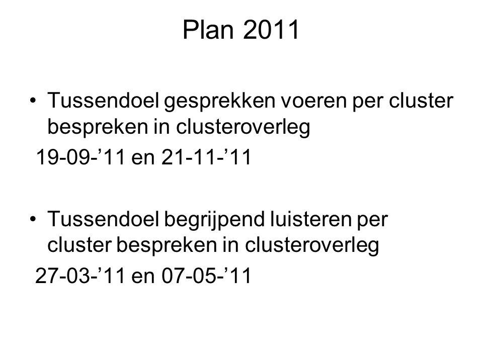 Plan 2011 Tussendoel gesprekken voeren per cluster bespreken in clusteroverleg. 19-09-'11 en 21-11-'11.