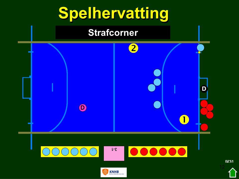 Spelhervatting Strafcorner  D D  3-1 BZS1