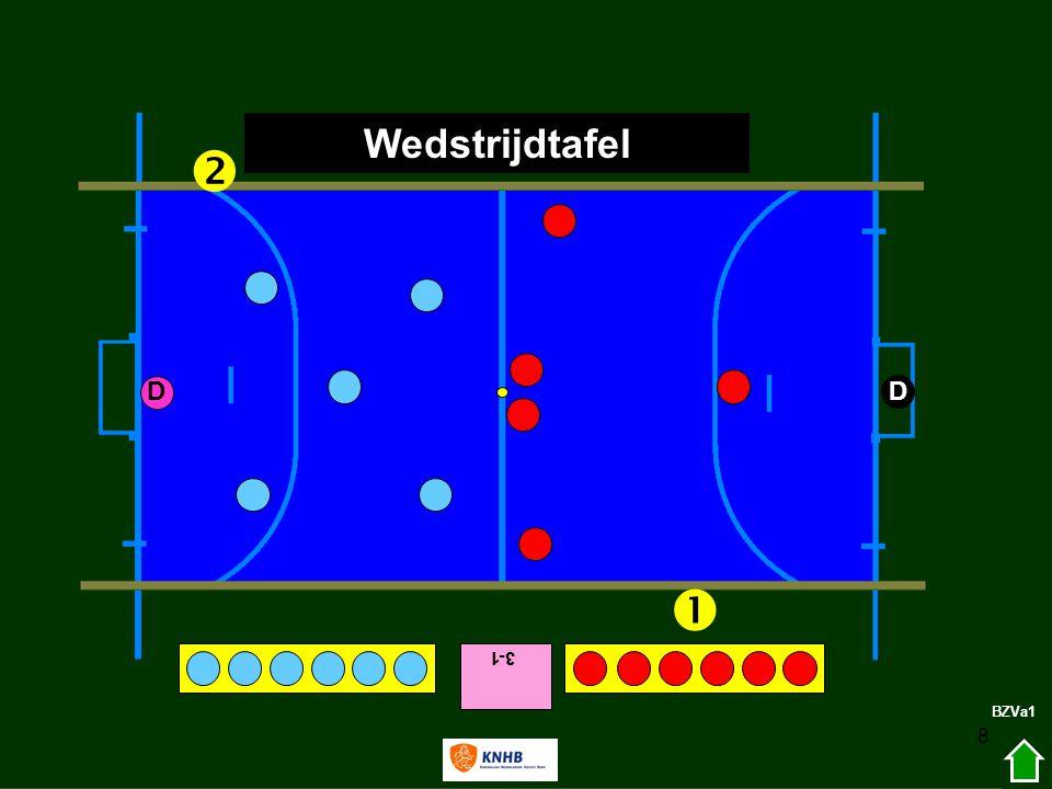 Wisselspelers Wedstrijdtafel Veldspelers  D D  3-1 3-1 BZVa1