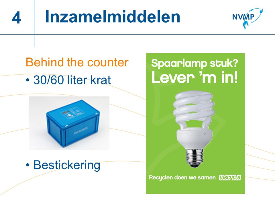 Inzamelmiddelen 4 Behind the counter 30/60 liter krat Bestickering