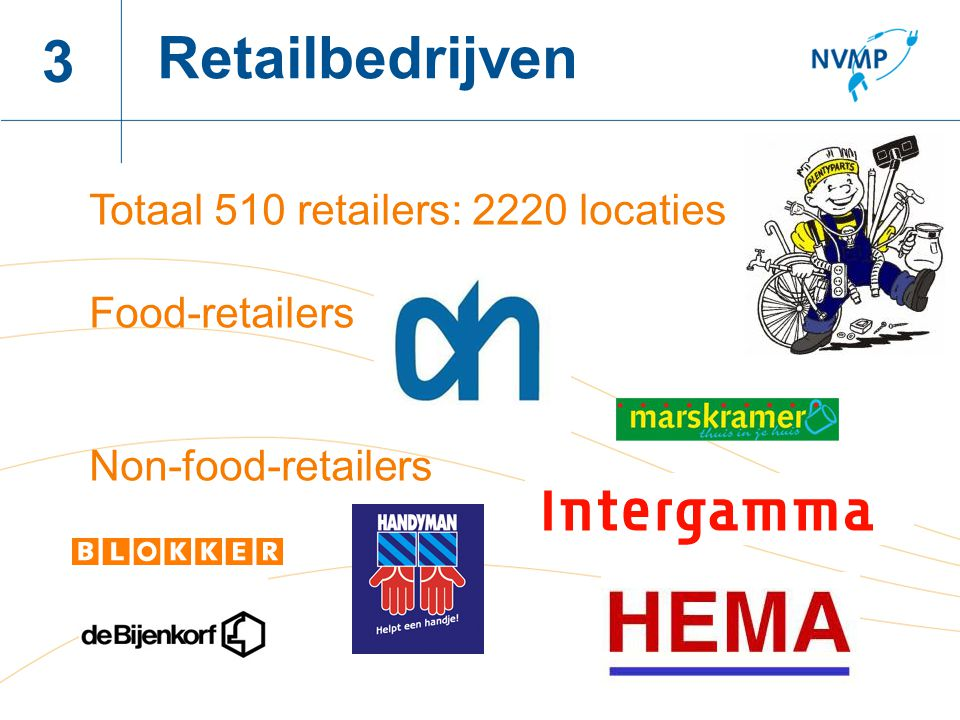 Retailbedrijven 3 Totaal 510 retailers: 2220 locaties Food-retailers