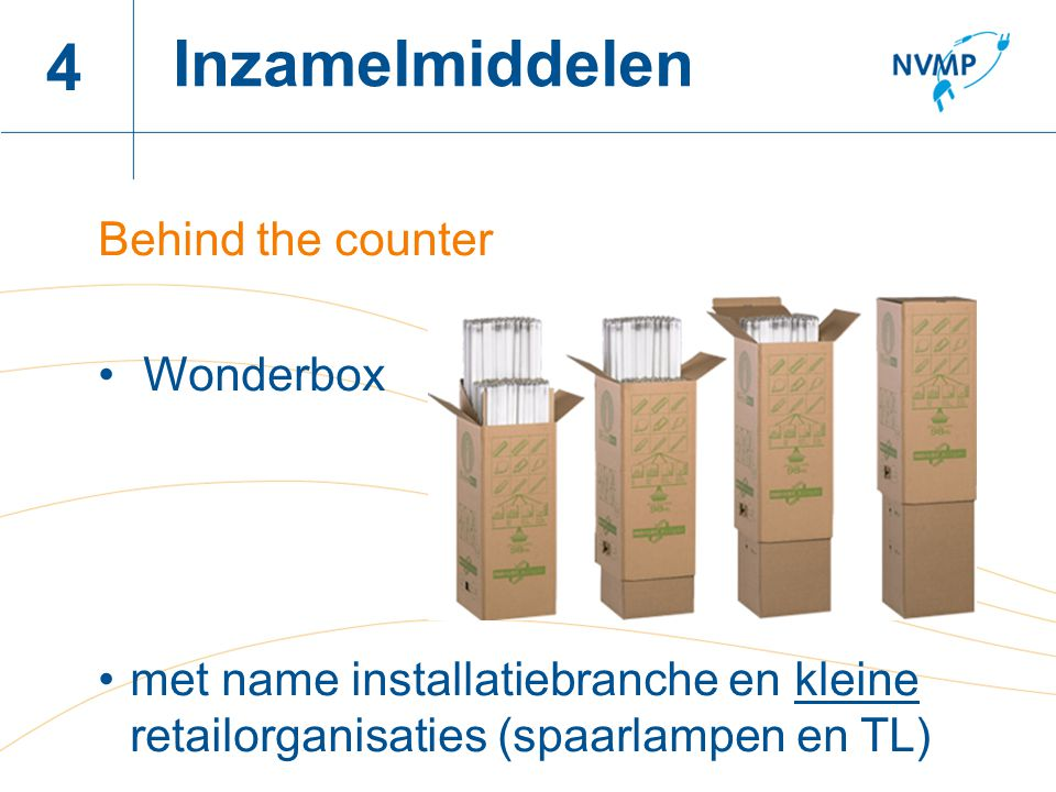 Inzamelmiddelen 4 Behind the counter Wonderbox