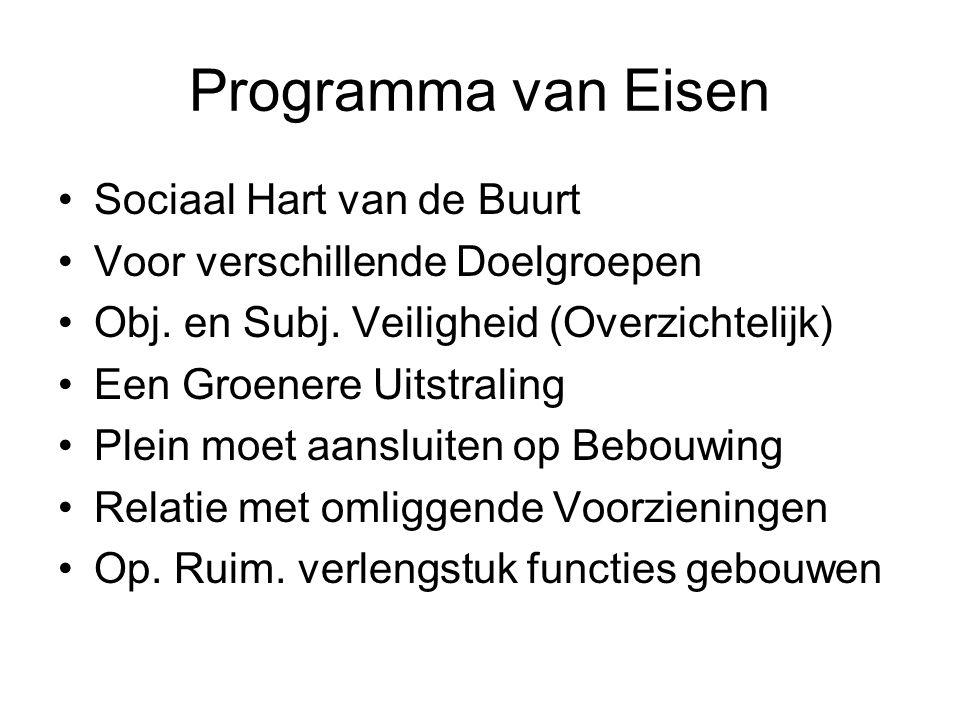 Programma van Eisen Sociaal Hart van de Buurt