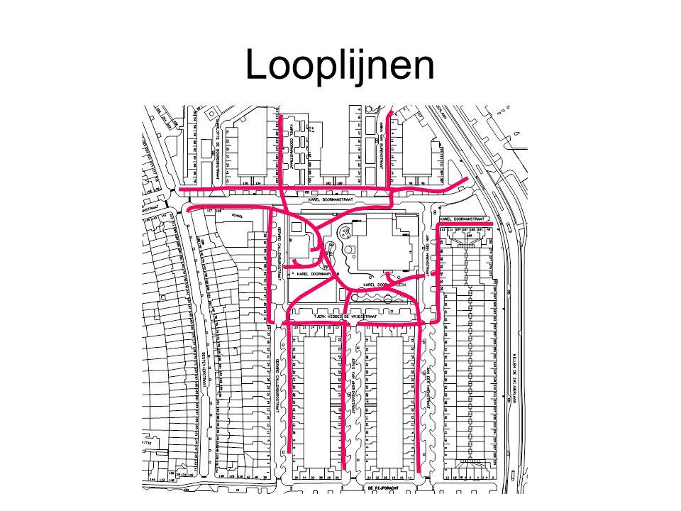 Looplijnen