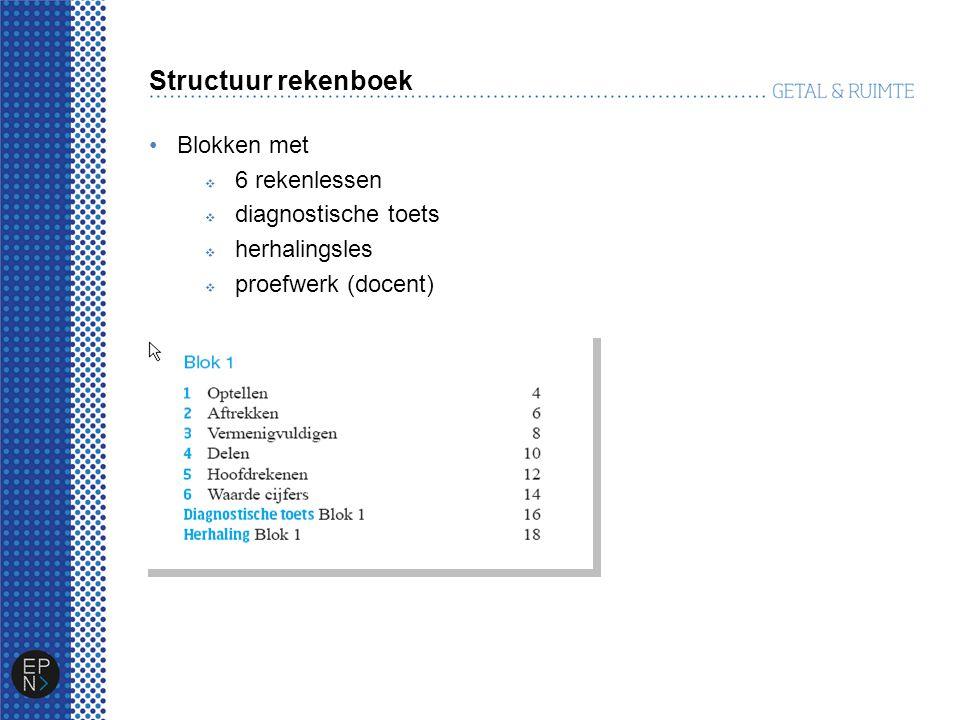 Structuur rekenboek Blokken met 6 rekenlessen diagnostische toets