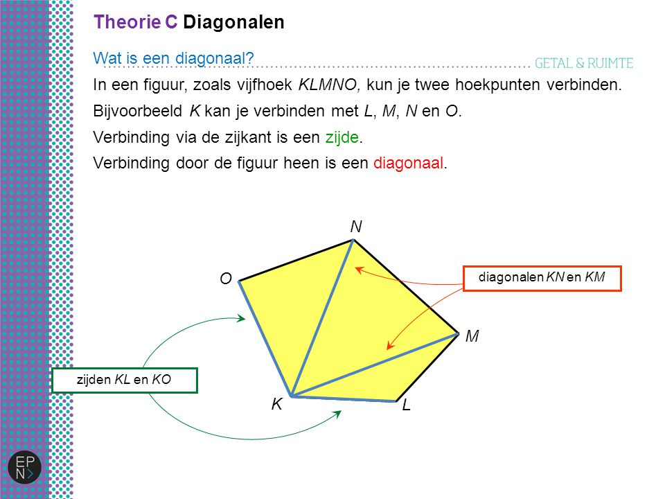 Theorie C Diagonalen Wat is een diagonaal