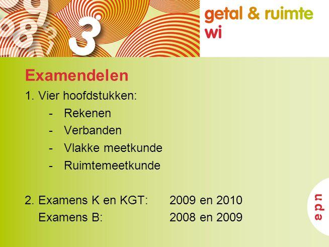 Examendelen 1. Vier hoofdstukken: Rekenen Verbanden Vlakke meetkunde