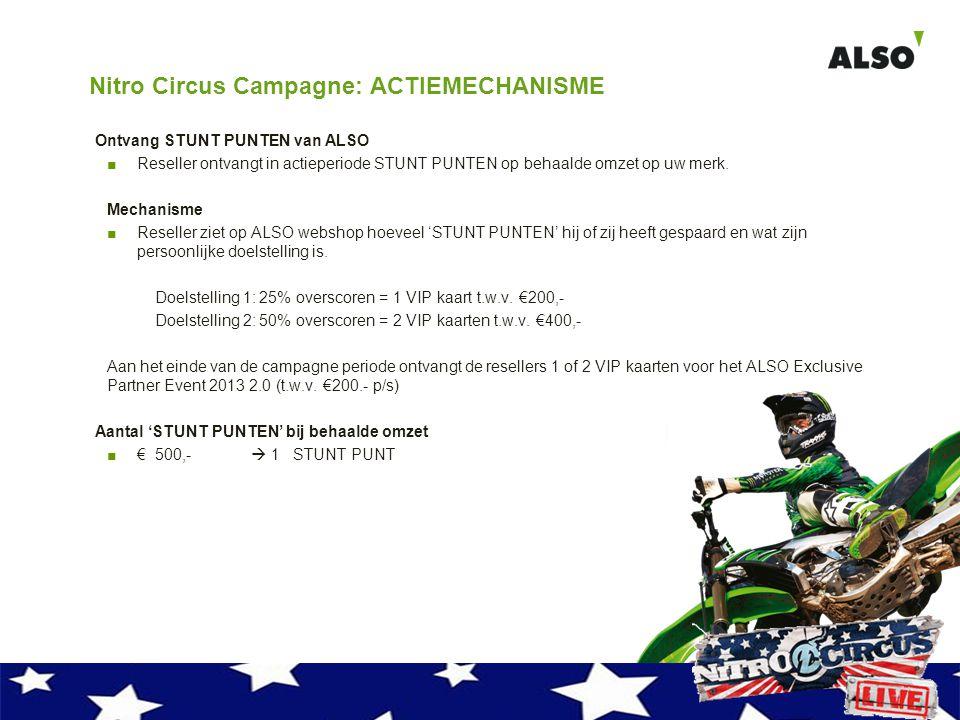 Nitro Circus Campagne: ACTIEMECHANISME