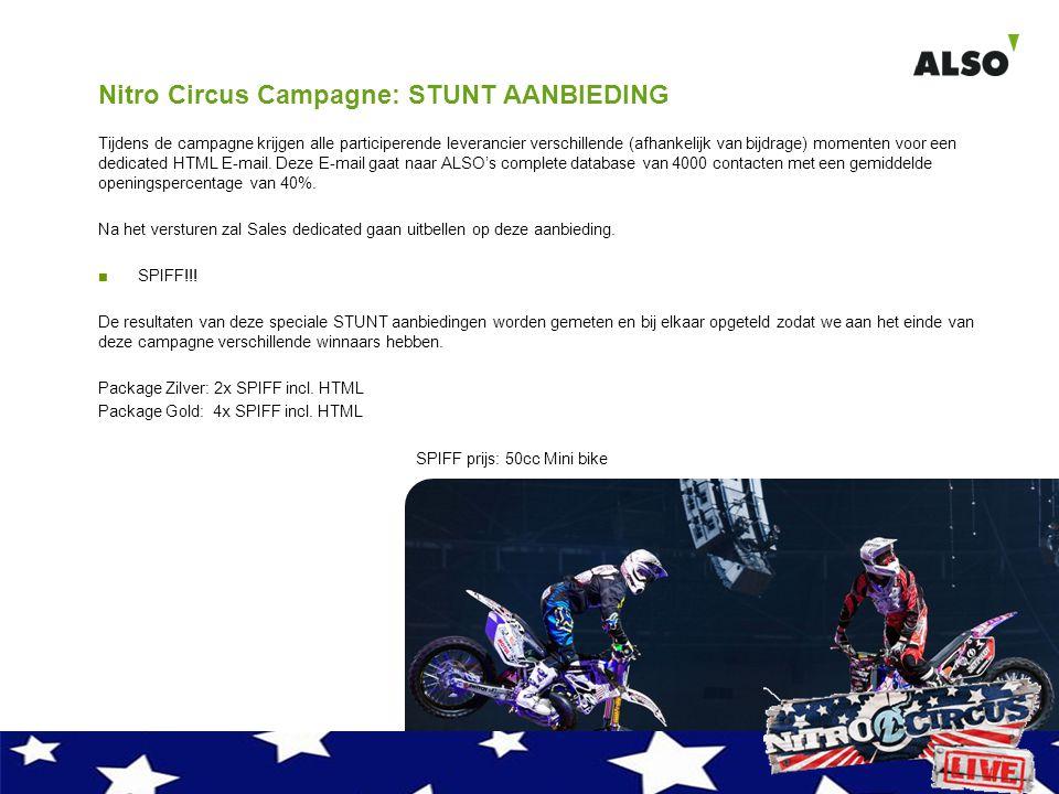 Nitro Circus Campagne: STUNT AANBIEDING