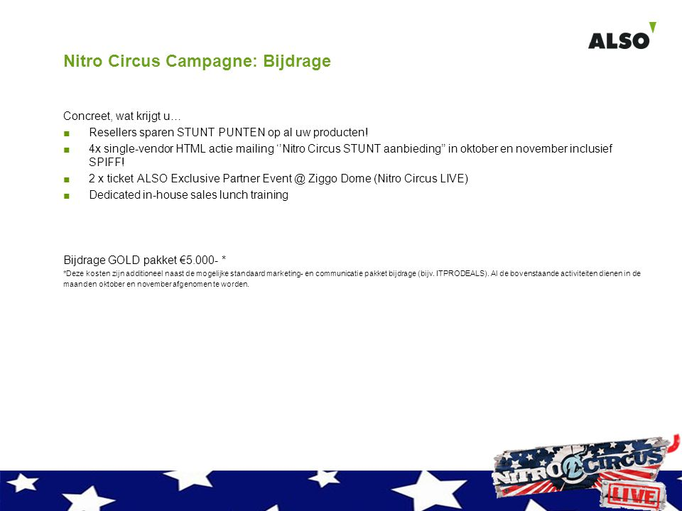 Nitro Circus Campagne: Bijdrage