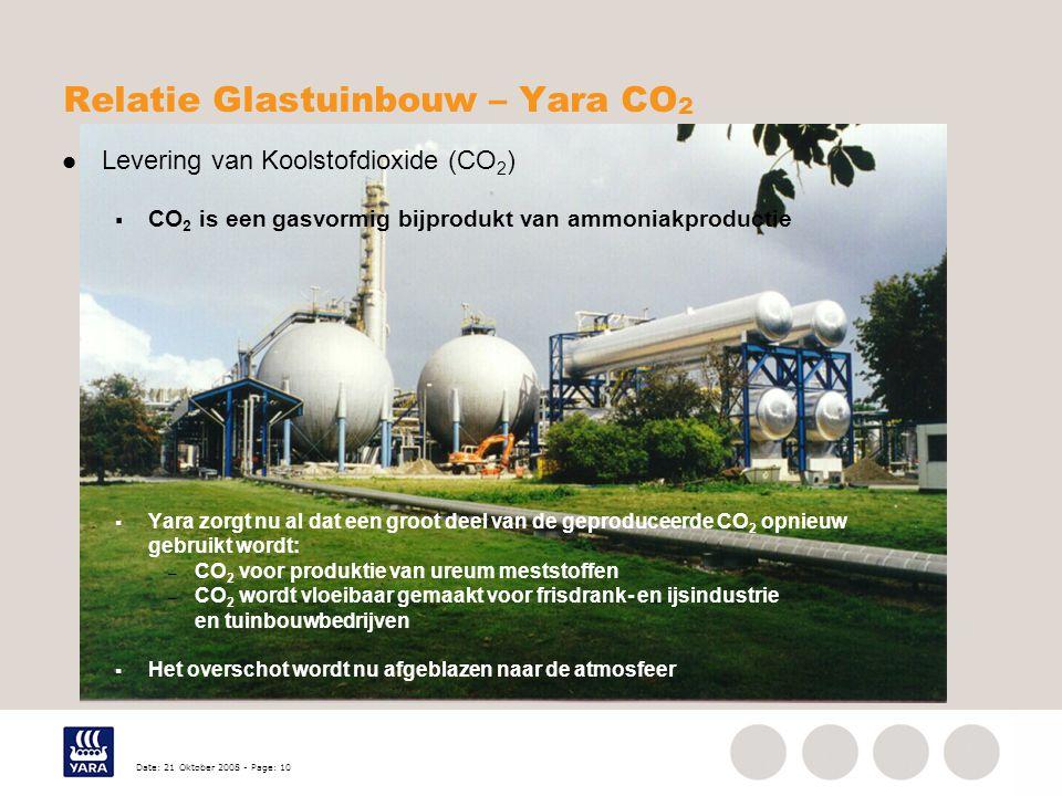 Relatie Glastuinbouw – Yara CO2