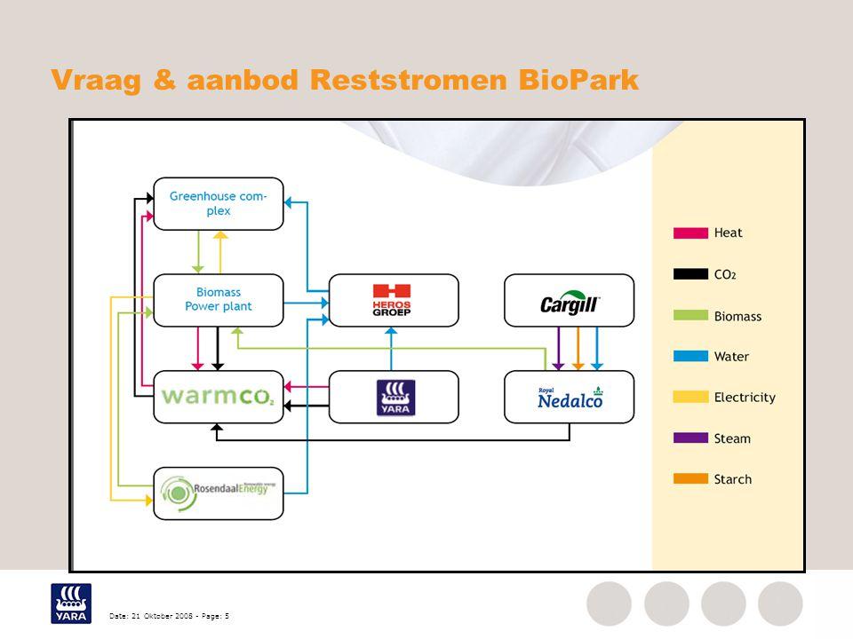 Vraag & aanbod Reststromen BioPark